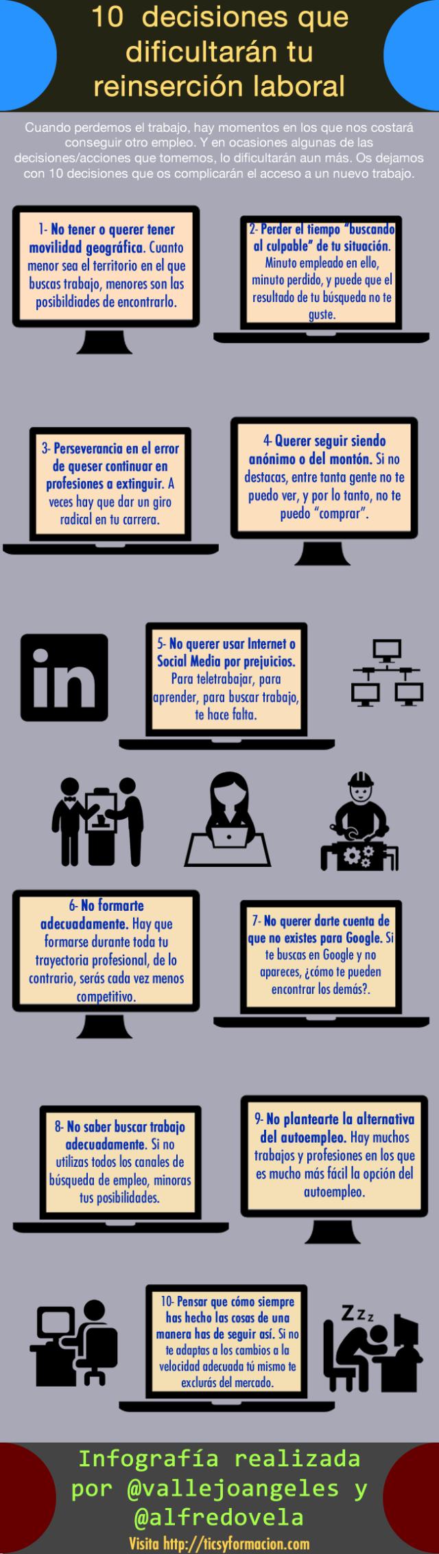 10 decisiones que dificultarán tu reinserción laboral