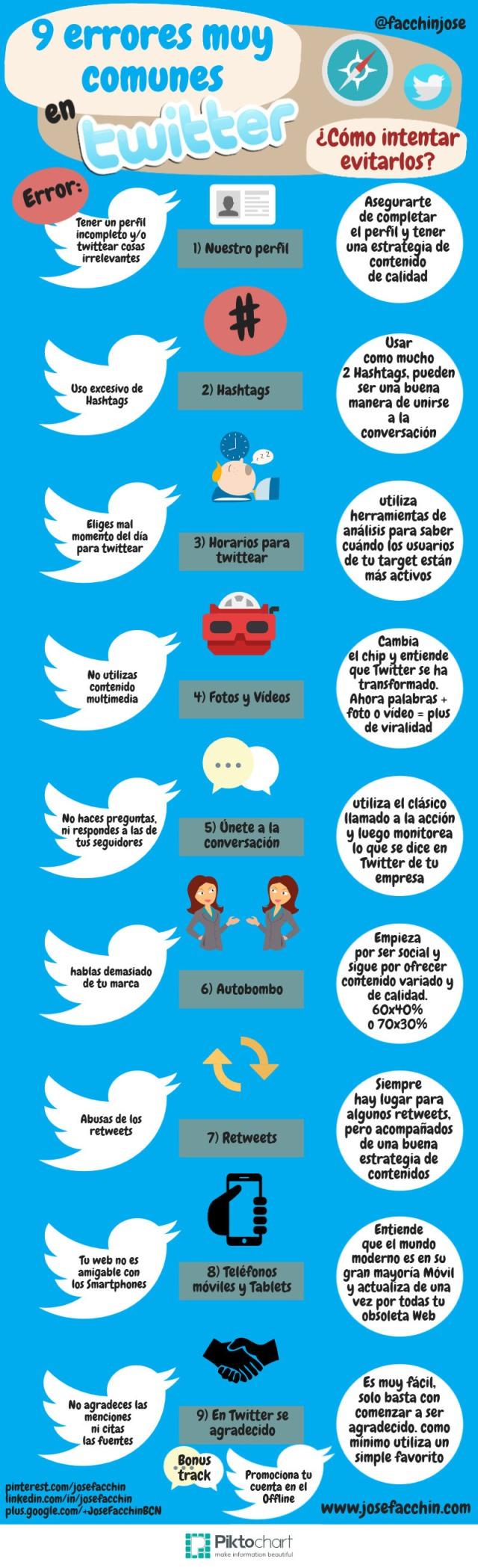 9 errores muy comunes en Twitter y cómo evitarlos