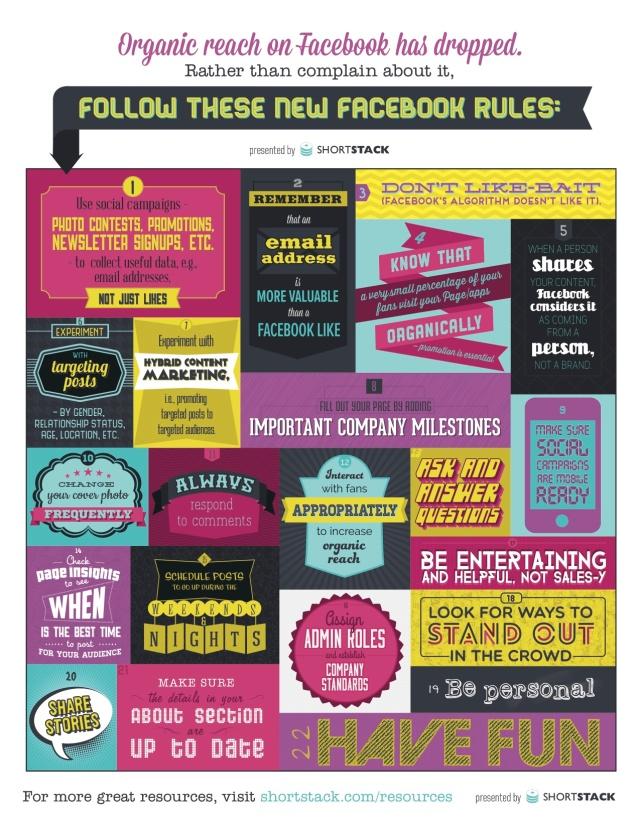 Alternativas para la caída del alcance orgánico en FaceBook