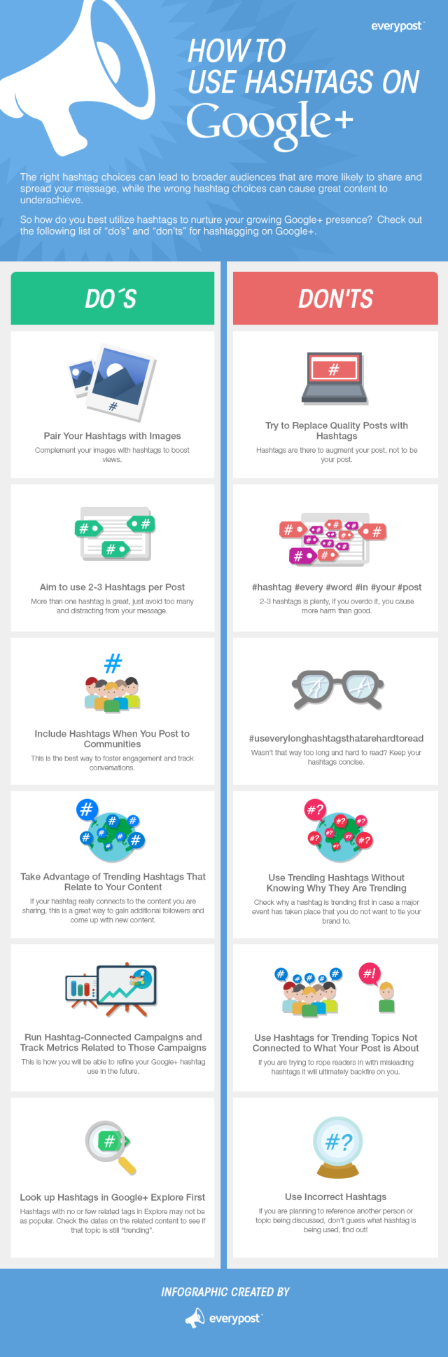 Cómo usar los hashtags en Google +