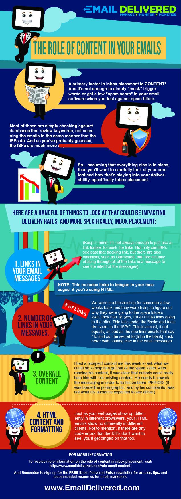 El rol del contenido en los emails