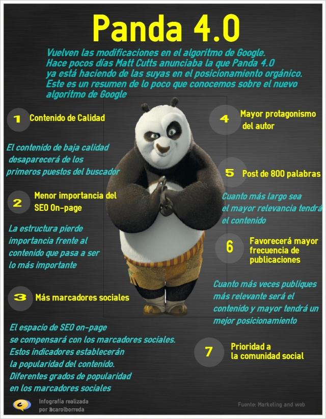 Panda 4.0: el terremoto del SEO