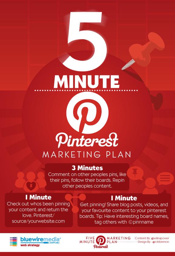 Pinterest en 5 minutos al día