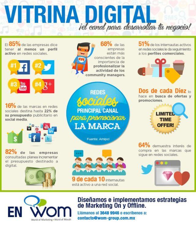 Redes Sociales como principal canal para promocionar la marca