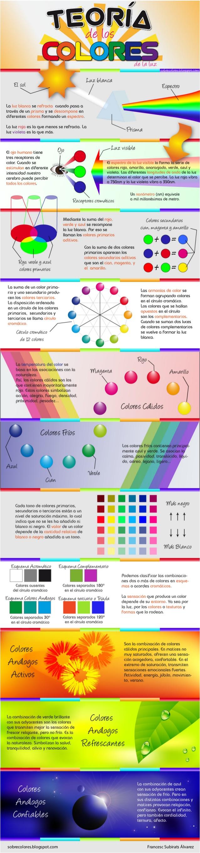 Teoría de los colores de la luz