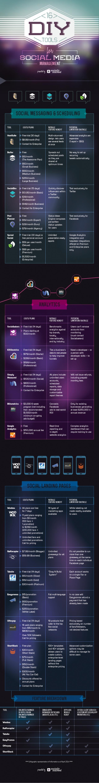16 herramientas para gestionar tus Redes Sociales