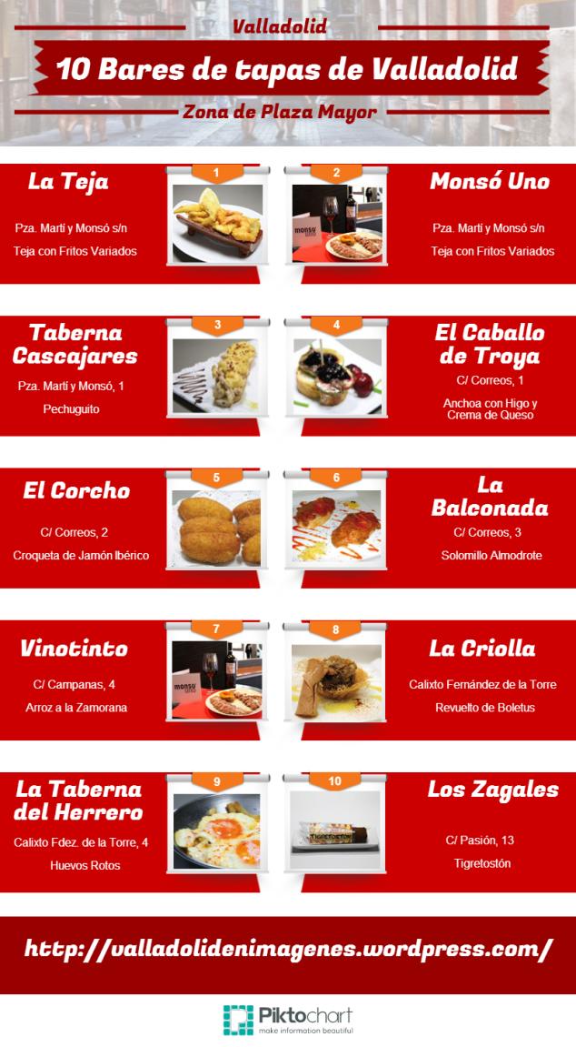 10 bares de tapas en Valladolid (Zona Plaza Mayor)