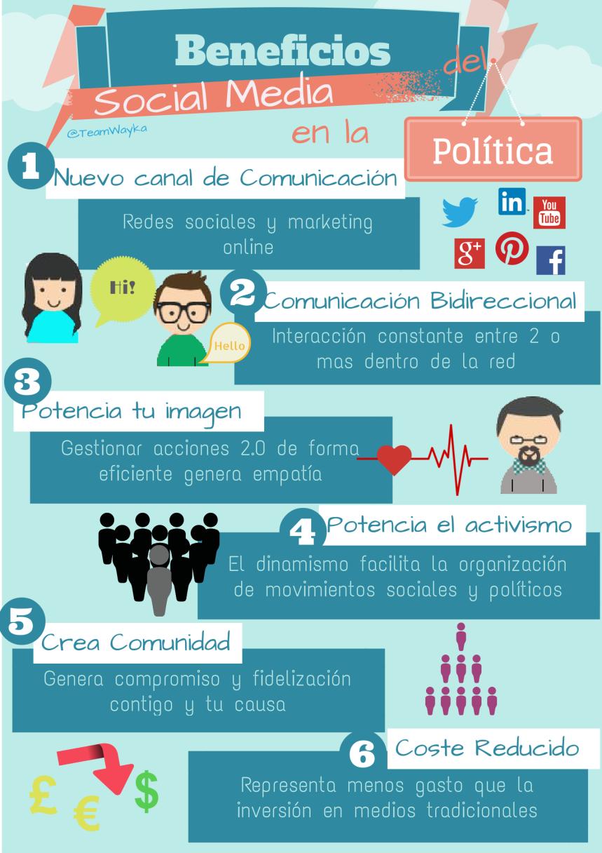 Beneficios de las redes sociales en la política