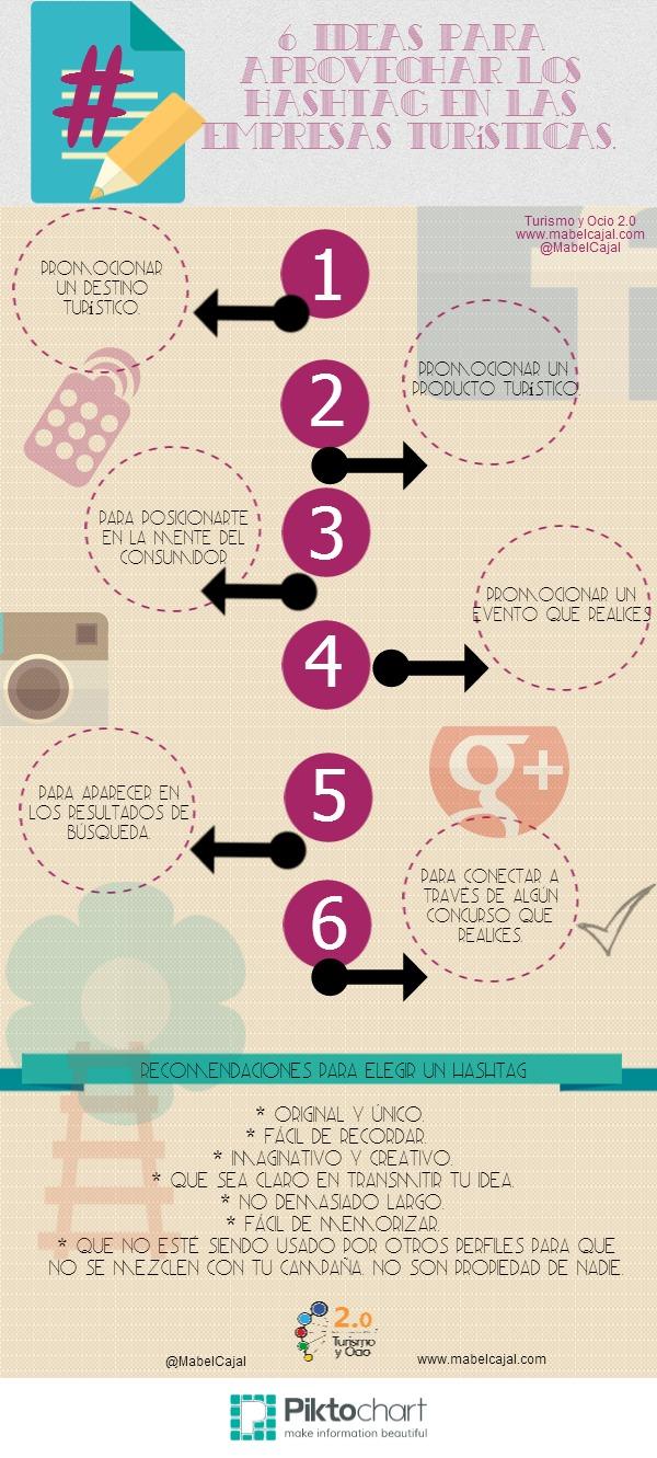 6 Ideas útiles para usar hashtag en empresas turísticas
