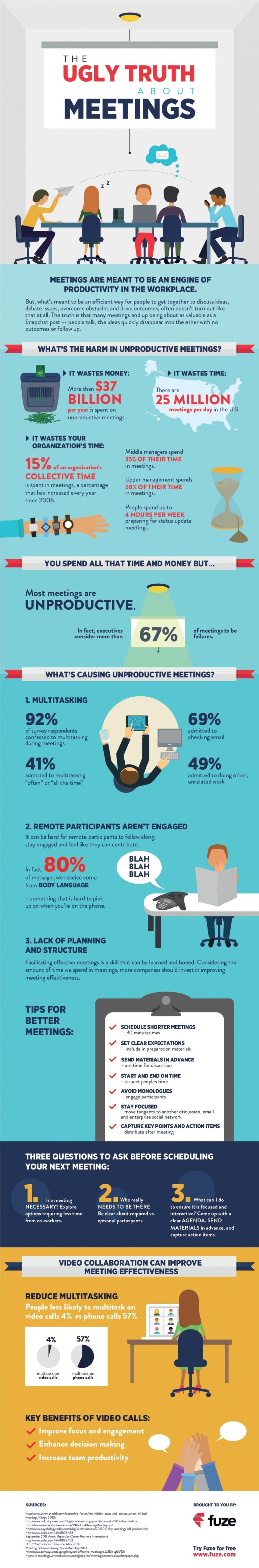 La inquietante verdad sobre las reuniones