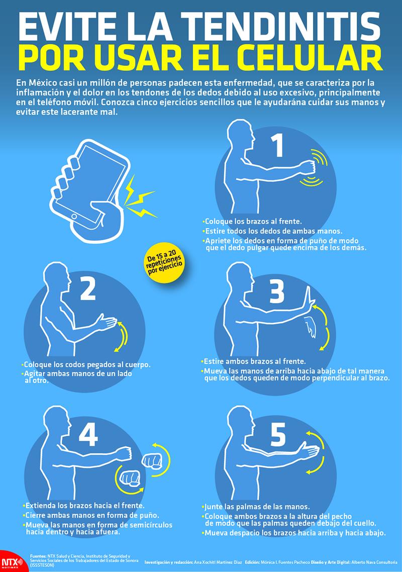 Cómo evitar la tendinitis por el uso del móvil
