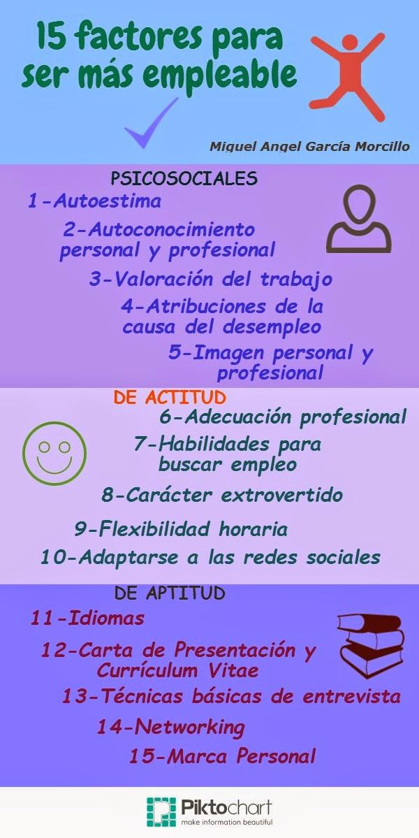 15 factores para ser más empleable