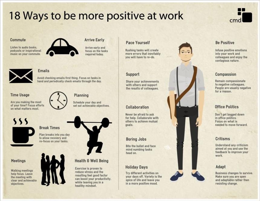 18 maneras de ser más positivo en el trabajo