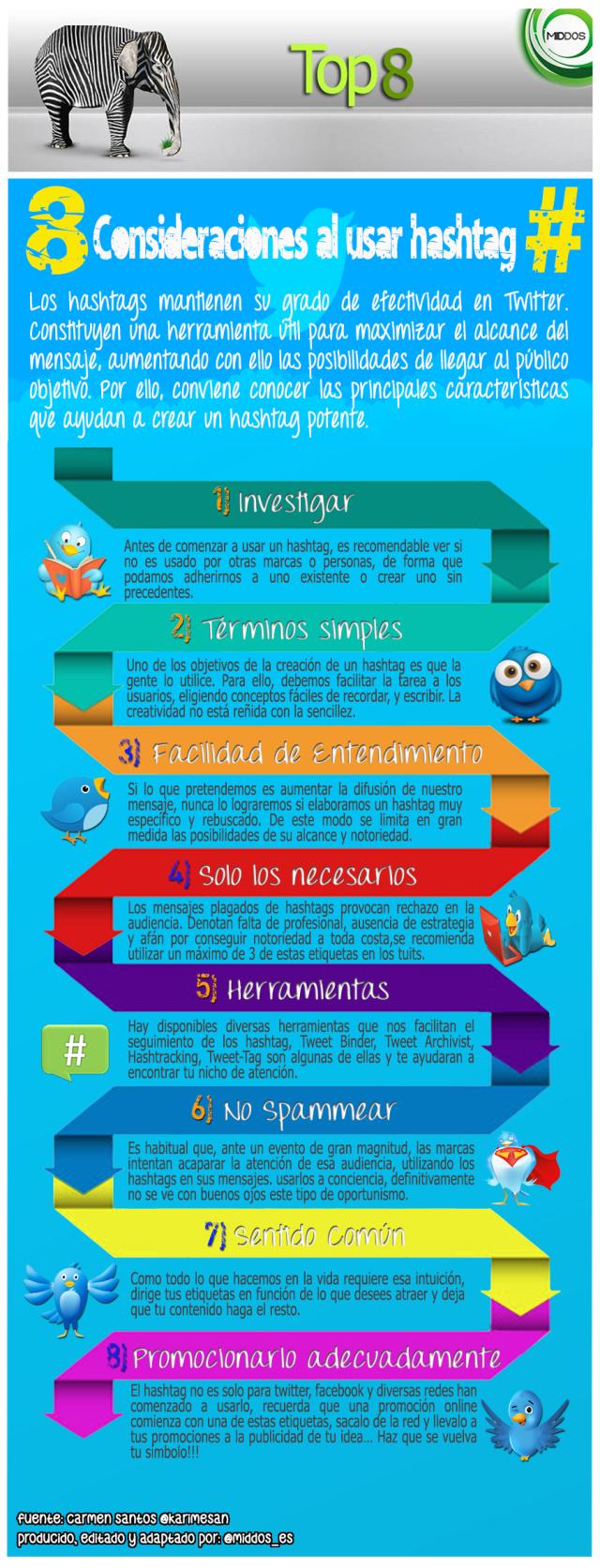 8 consideraciones para usar hashtags