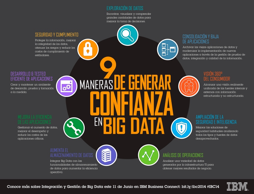 9 maneras de general confianza en Big Data