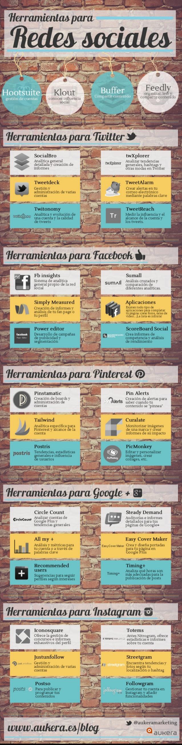 34 herramientas para la gestión de Redes Sociales