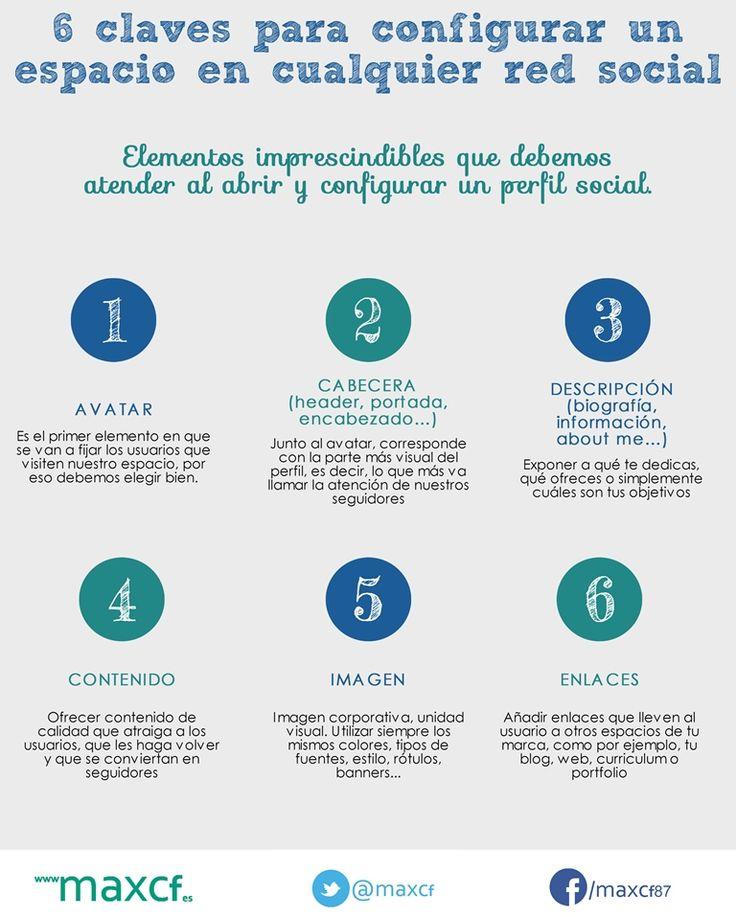 6 claves para configurar perfiles sociales