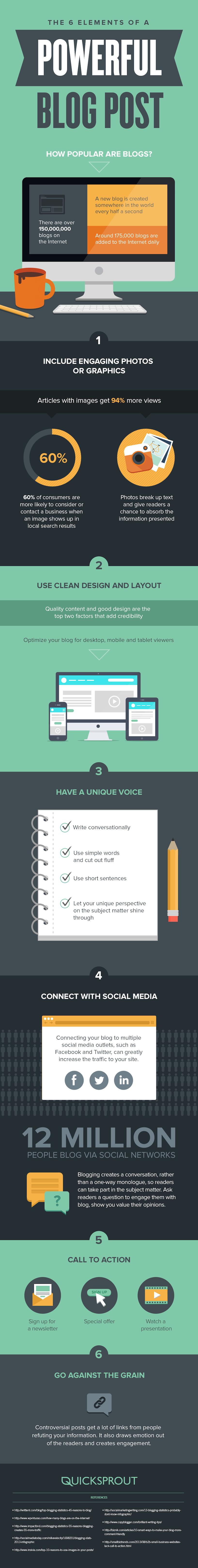 Los 6 elementos de un buen post para blog