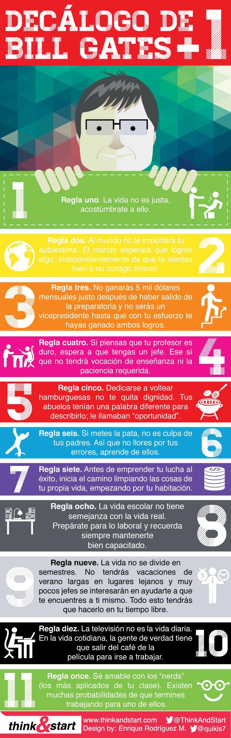 10 reglas de Bill Gates +1