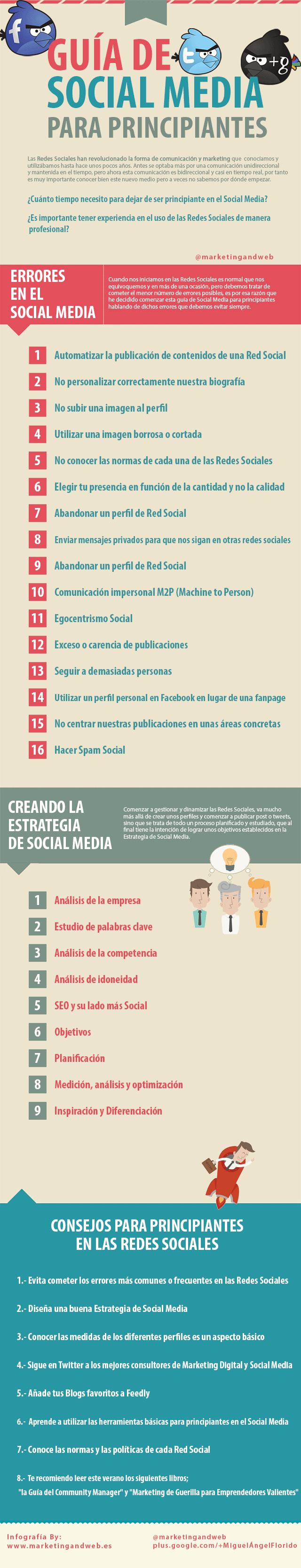 Guía de Redes Sociales para principiantes