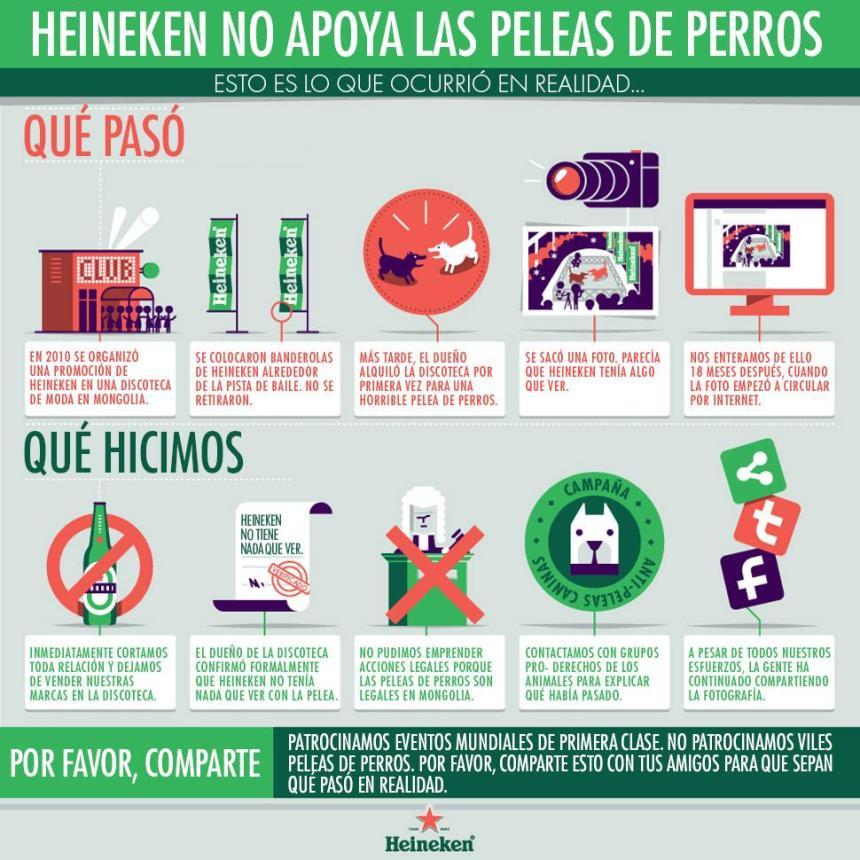 Crisis de reputación online explicada con una infografía: caso Heineken