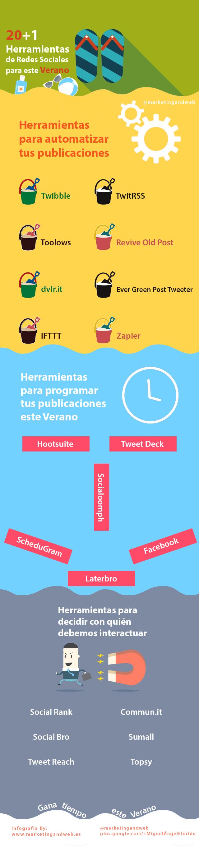 20 + 1 herramientas para las Redes Sociales en verano
