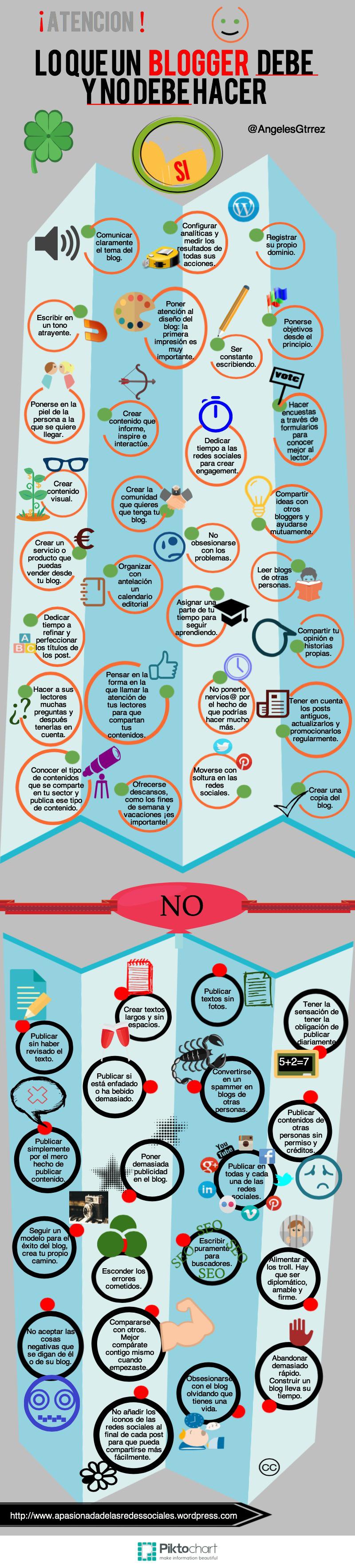 Lo que debe y NO debe hacer un blogger
