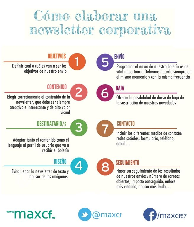 Cómo elaborar una newsletter corporativa