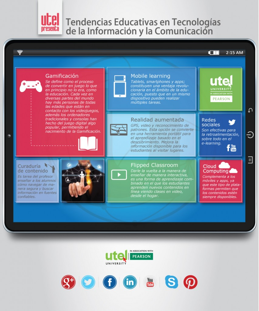 Tendencias educativas en TIC's