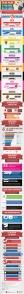 Color - Valor y evolución de los logos