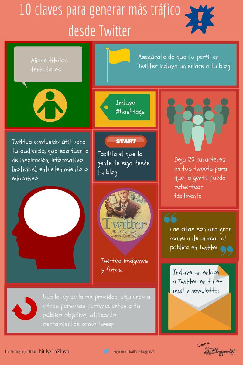 10 claves para generar más tráfico desde Twitter