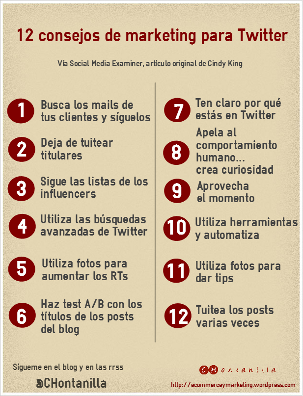 12 consejos de marketing para Twitter