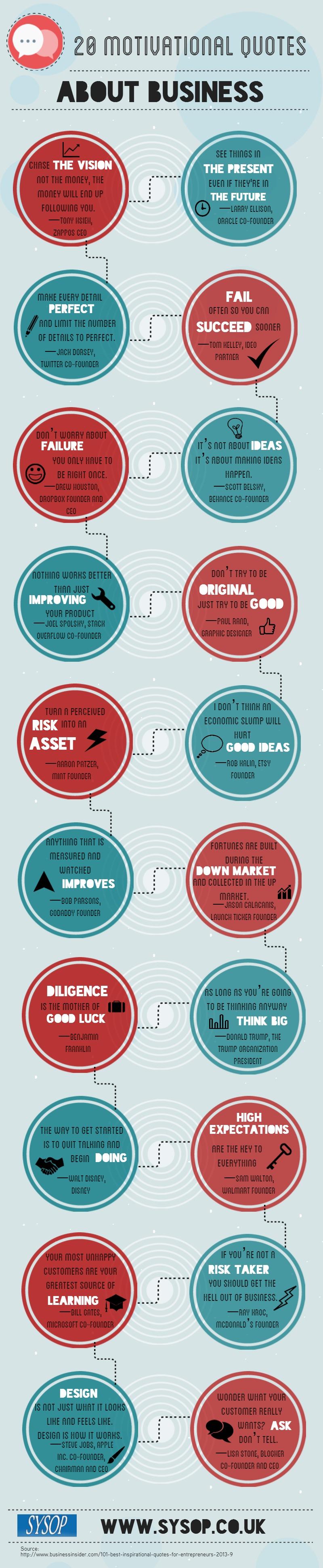 20 frases motivadoras para los negocios