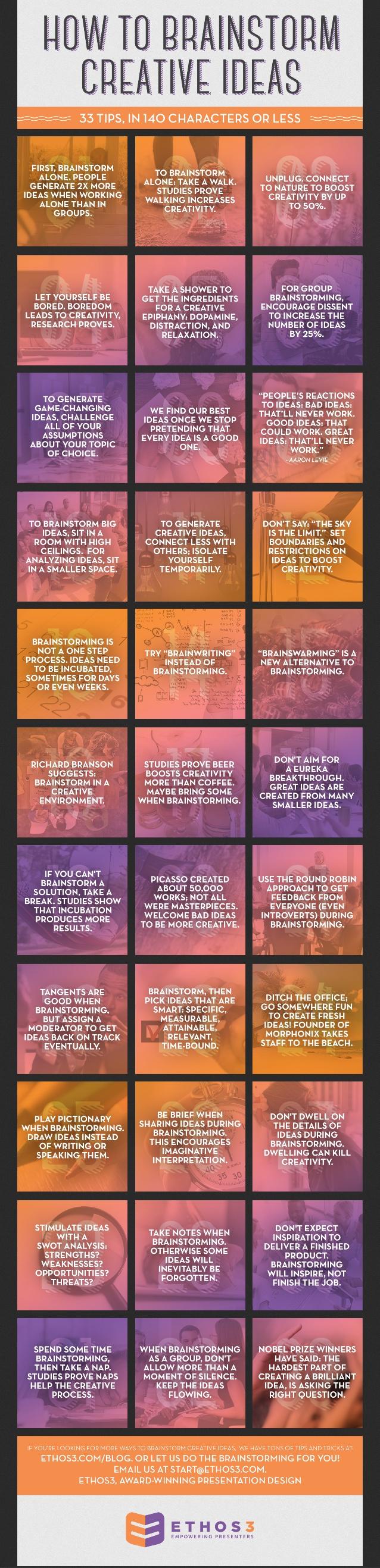 33 consejos sobre Brainstorming en 140 caracteres