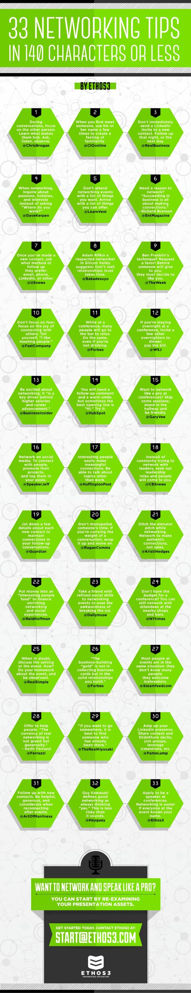 33 consejos sobre Networking en 140 caracteres