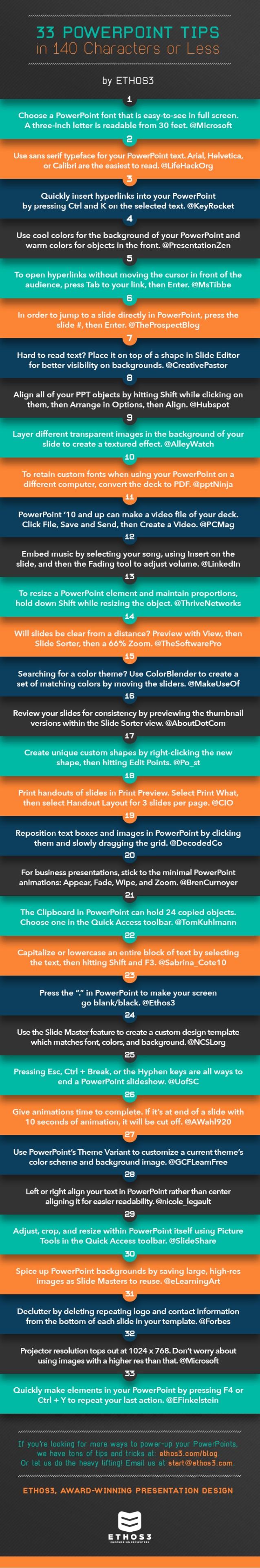 33 consejos sobre PowerPoint en 140 caracteres