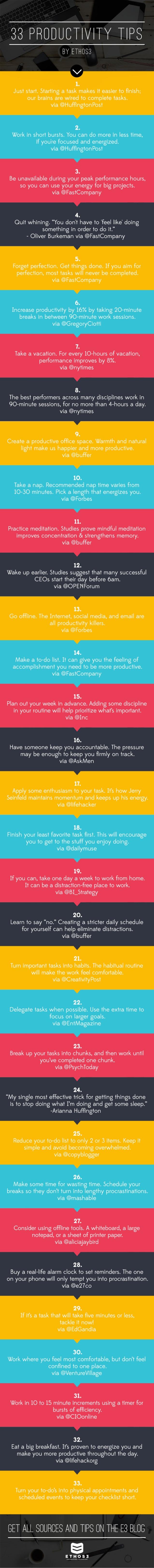 33 consejos sobre productividad en 140 caracteres