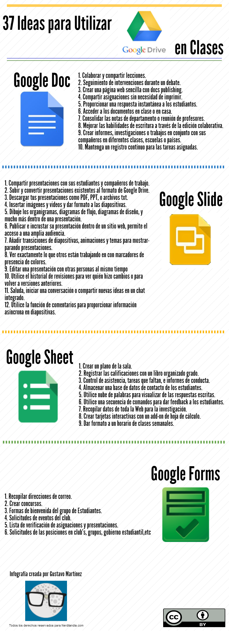 37 ideas para usar Google Drive en clase