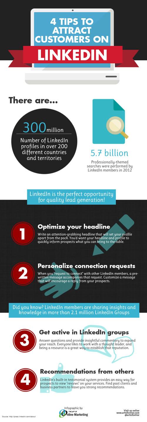 4 consejos para atraer clientes en Linkedin
