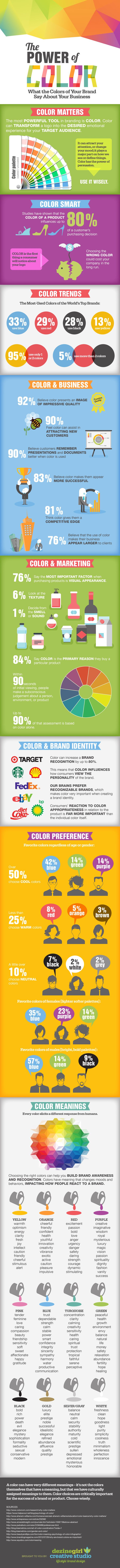 Lo que el color dice de tu marca y de tu empresa