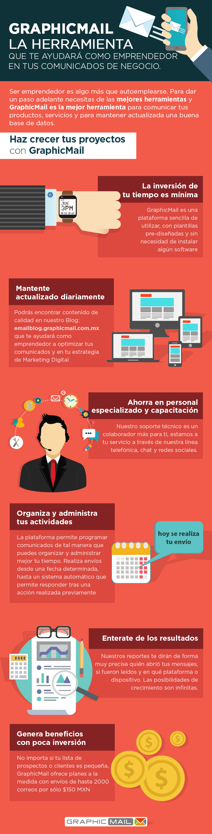 Graphicmail: herramienta para email marketing