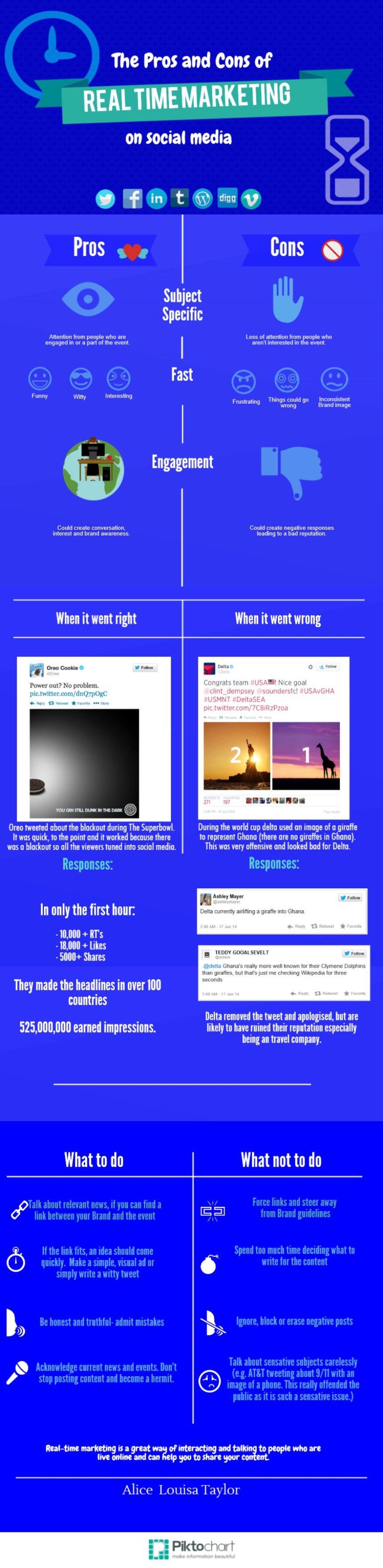 Marketing en tiempo real en Redes Sociales