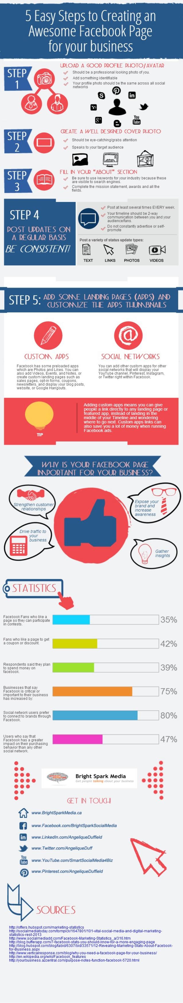 Una buena página de FaceBook en 5 pasos