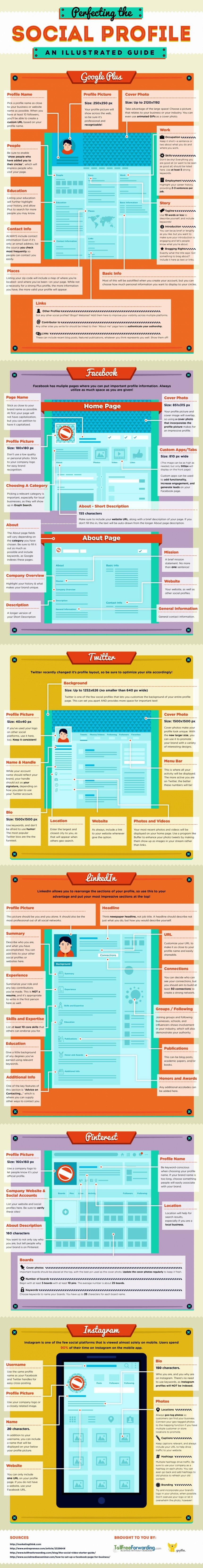 Perfecciona tus perfiles en Redes Sociales