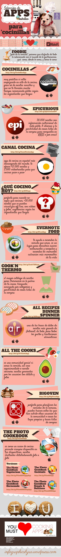 10 APPs para cocinillas