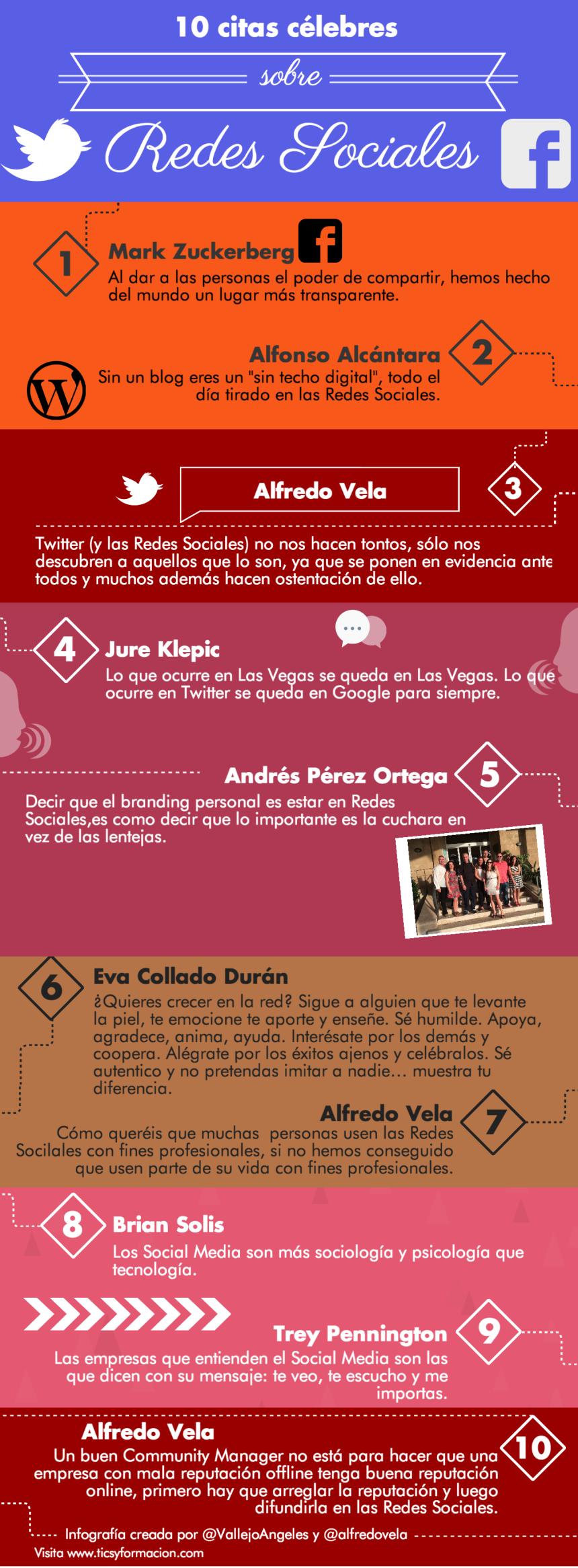 10 citas célebres sobre Redes Sociales