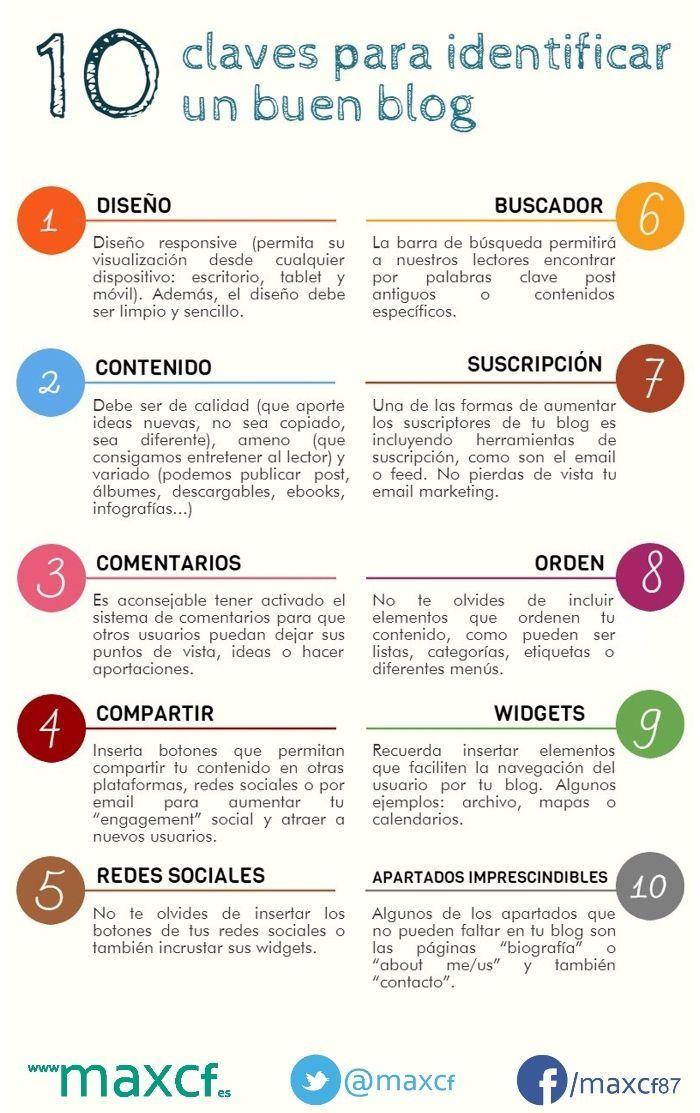 10 claves para identificar un buen blog