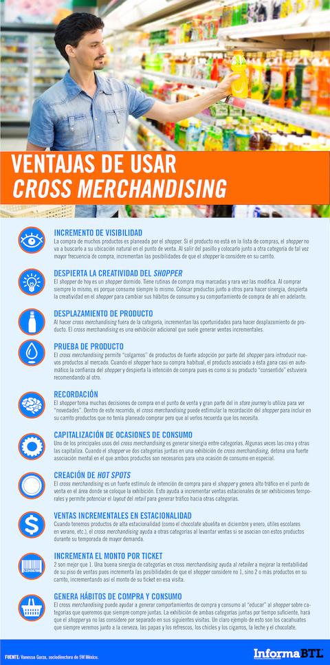 10 ventajas de usar Cross Merchandising