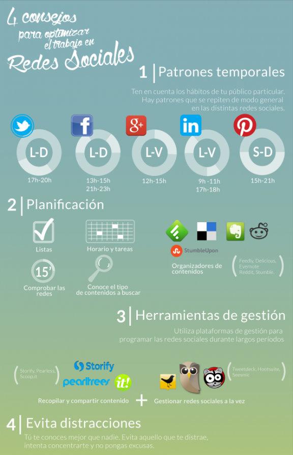 4 consejos para optimizar el trabajo en Redes Sociales