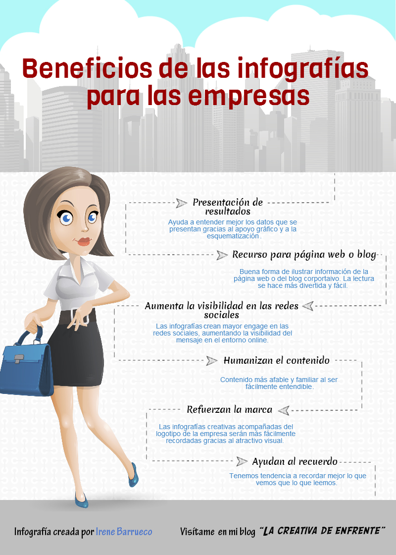 6 beneficios de las infografías para tu empresa